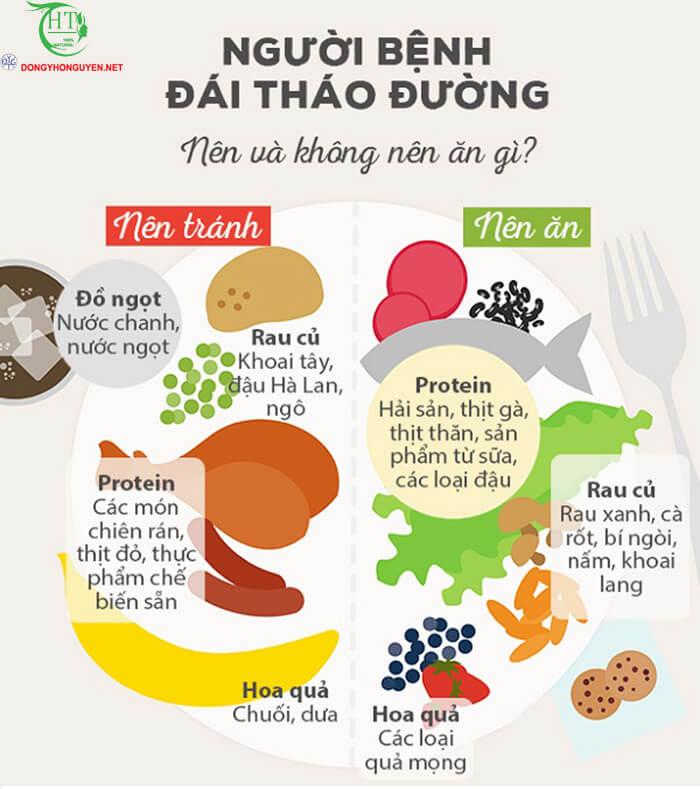 Chế độ ăn cho người bệnh đái tháo đường có vấn đề về tim mạch